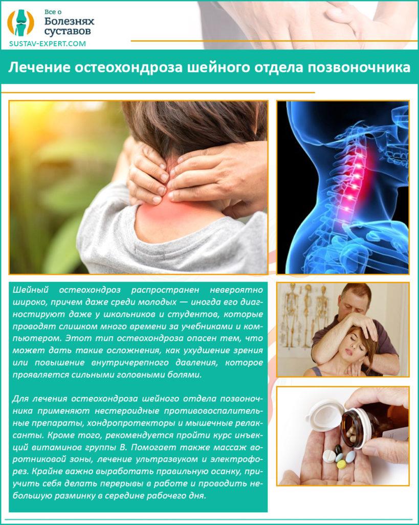 Срочная помощь при шейном остеохондрозе фото