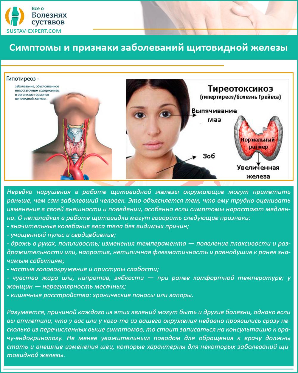 Симптомы и признаки заболеваний щитовидной железы