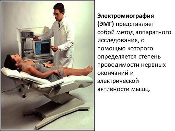 ЭМГ нервно-мышечной системы