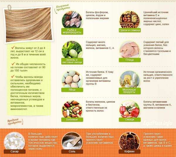 В рационе должны быть продукты, в которых много витаминов и минералов