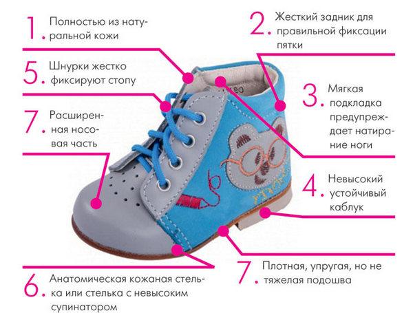 Подбор обуви для ребенка