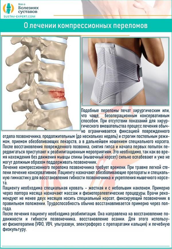 О лечении компрессионных переломов