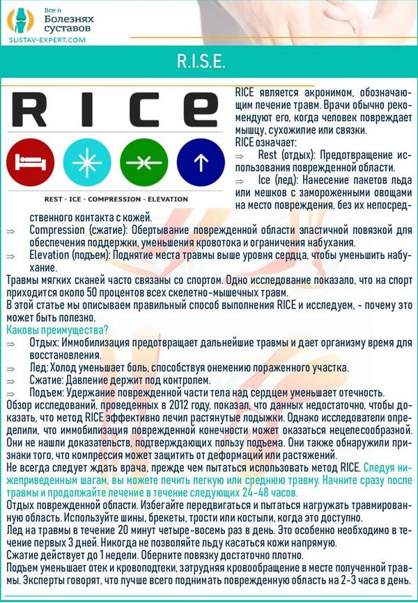 О методе лечения R.I.C.E.