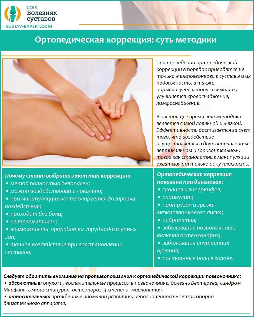 Ортопедическая коррекция: суть методики