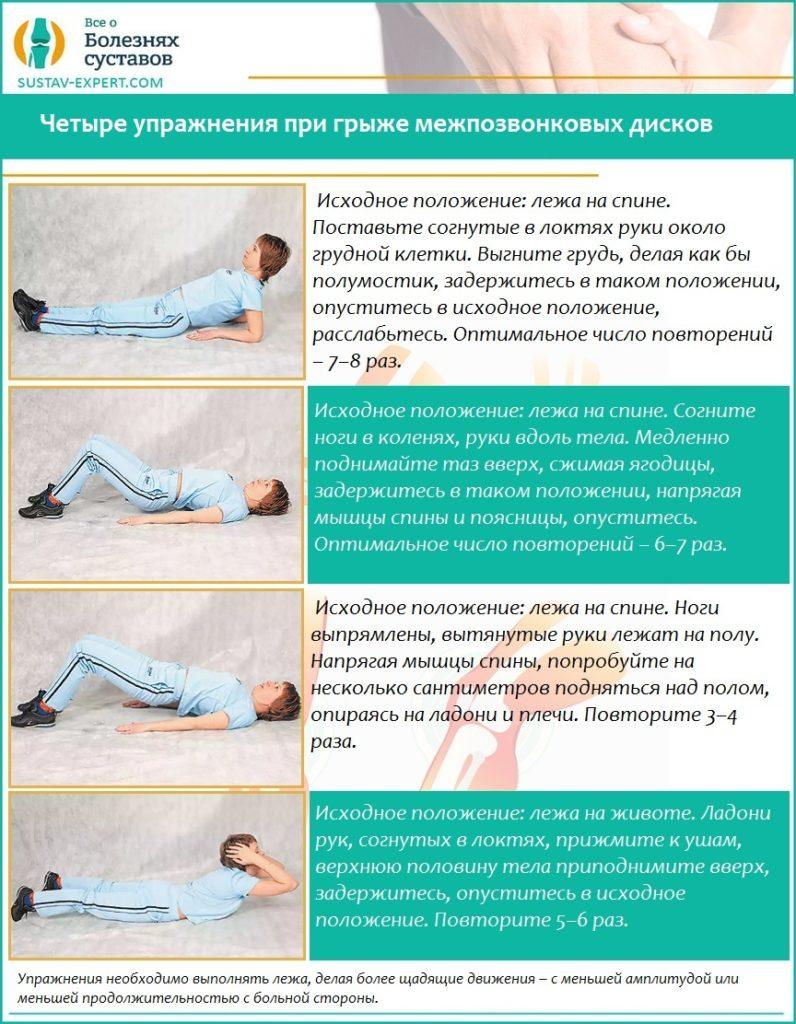 При остеохондрозе возможно ли похудении