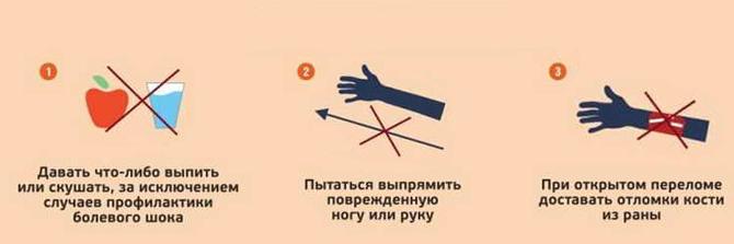 Запреты при переломах