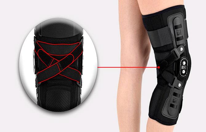 Фиксация ноги после травмы