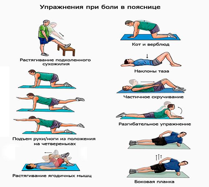 Упражнения при боли в пояснице