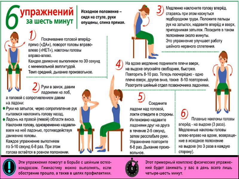 Упражнения при хондрозе