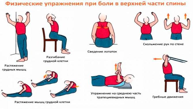 Упражнения при боли в спине