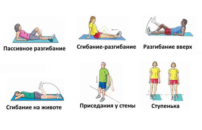 ЛФК для восстановления коленного сустава