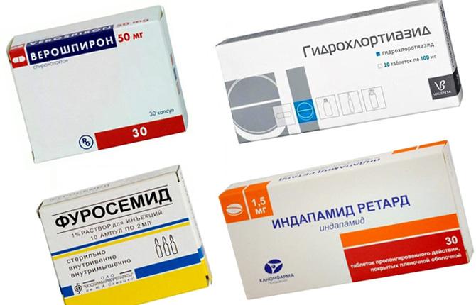 Препараты диуретики