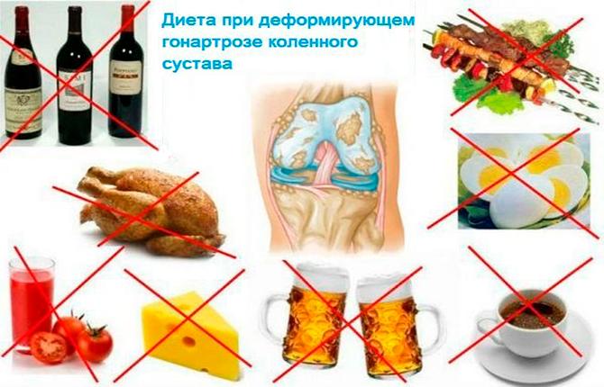 Диета при гонартрозе колена