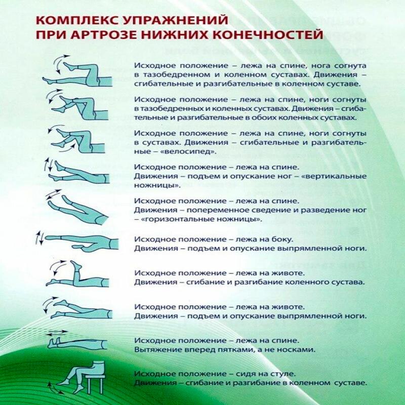 Упражнения при артрозе ног