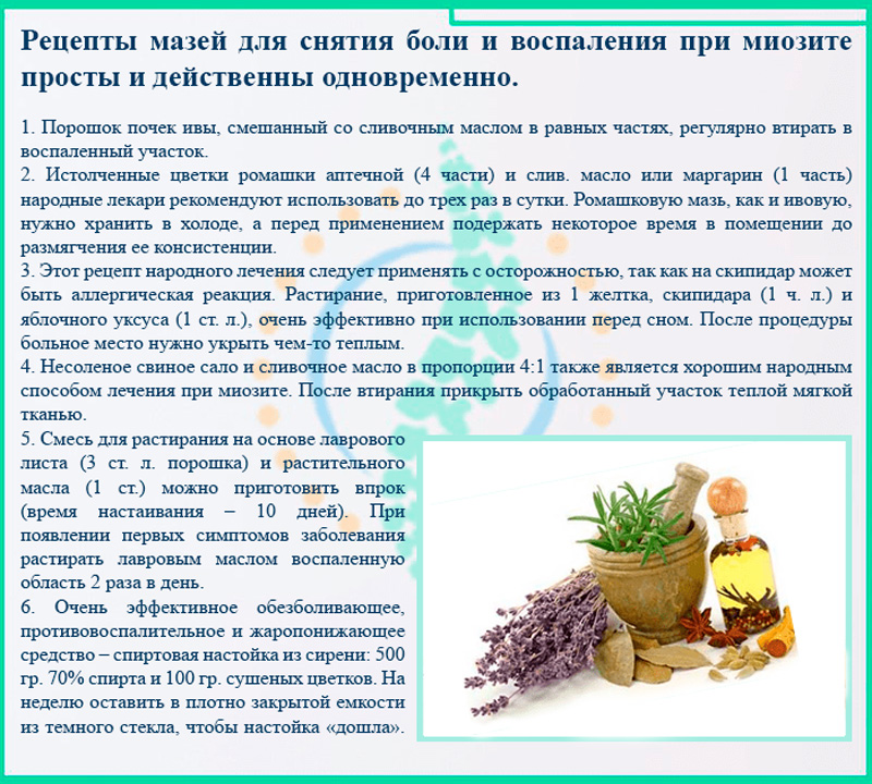 Рецепты мазей для снятия боли при миозите