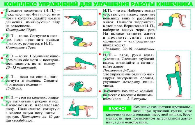 Упражнения для улучшения работы кишечника