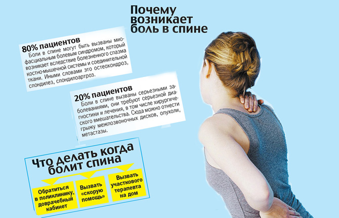 Почему возникает боль в спине