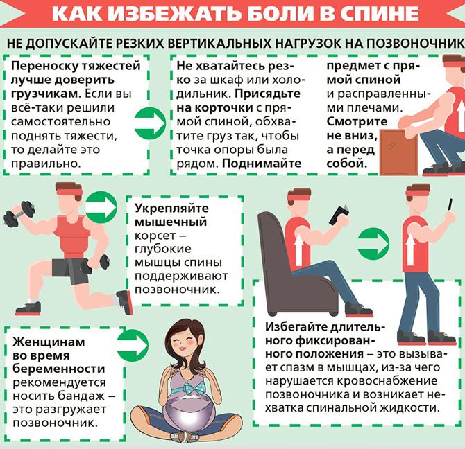 Как избежать боли в спине