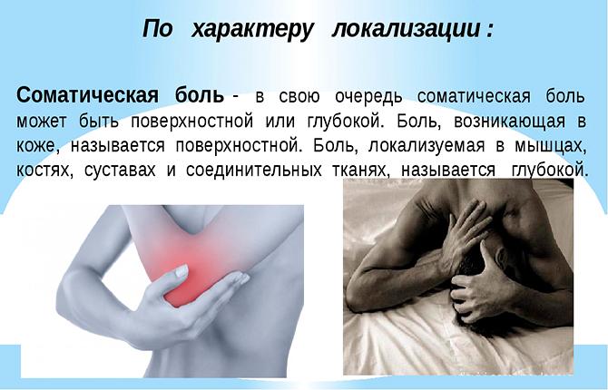 Соматическая боль
